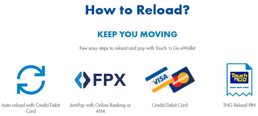 how to reload eWallet Touch N Go